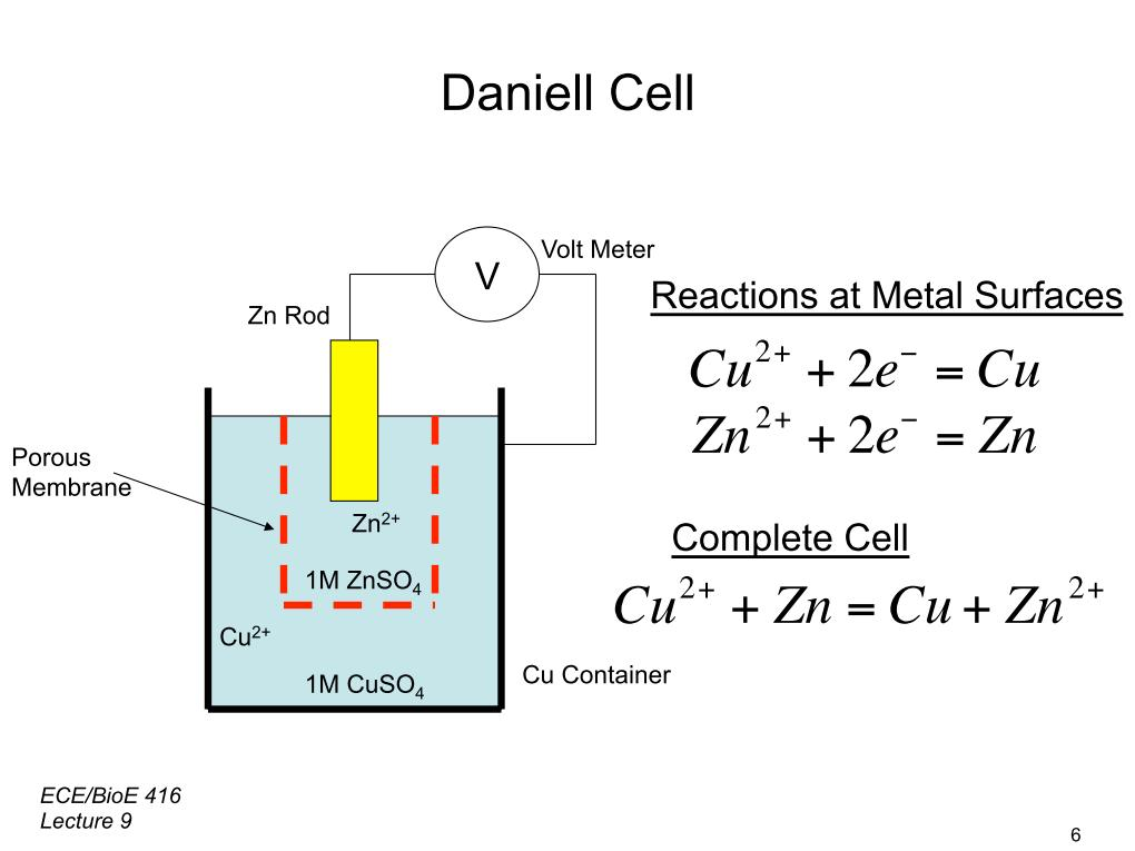 how to make a daniell cell