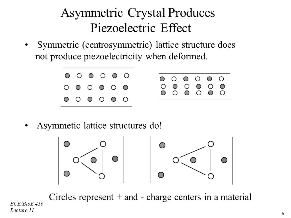 Asymmetric Crystal Produces Piezoelectric Effect