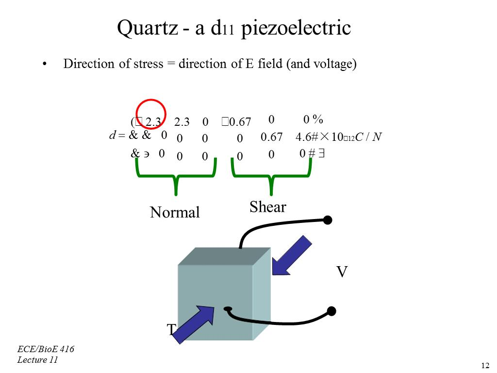 Quartz - a d11 piezoelectric