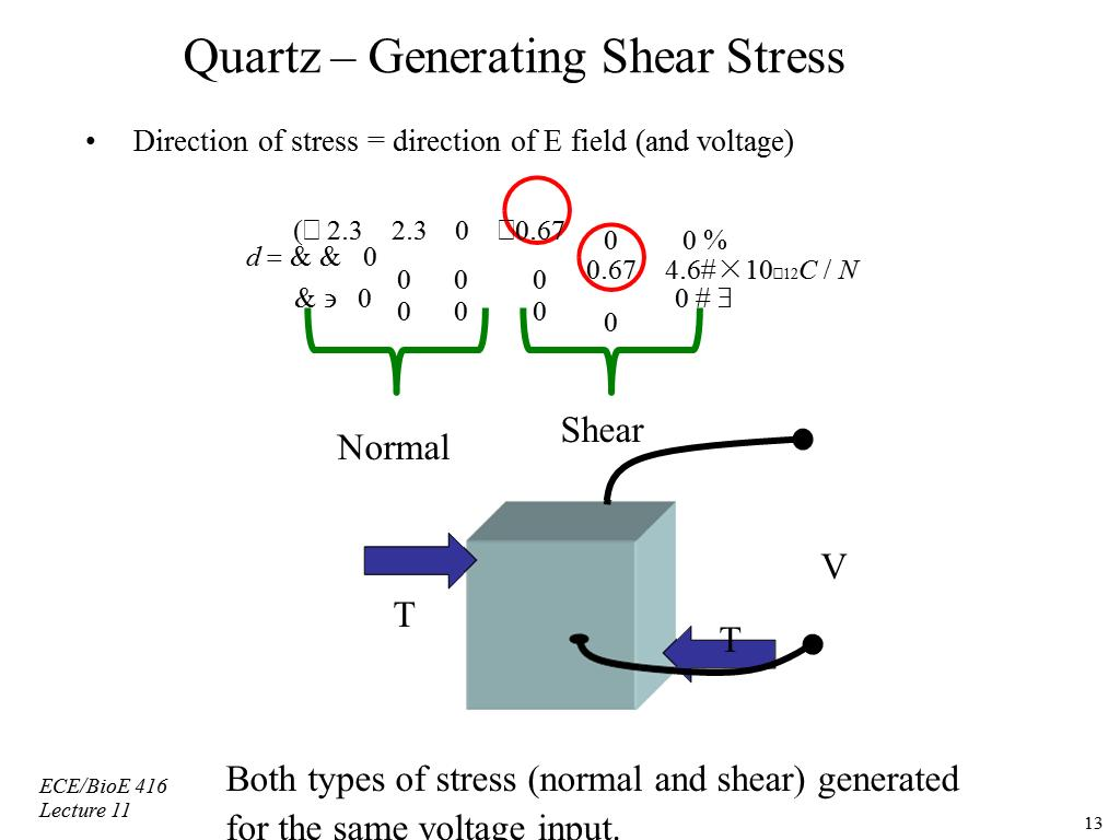 Quartz – Generating Shear Stress