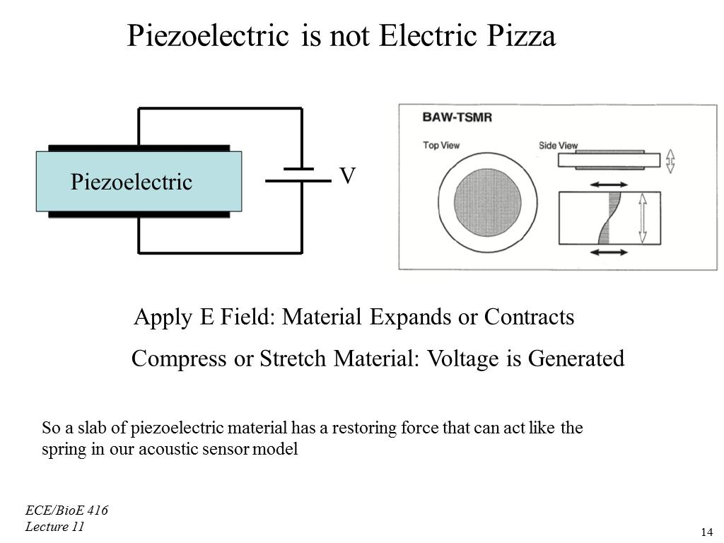 Piezoelectric is not Electric Pizza