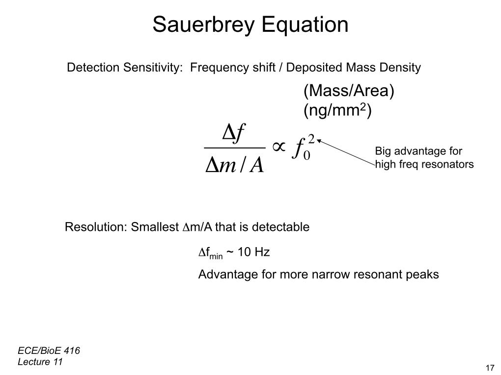 Sauerbrey Equation Detection