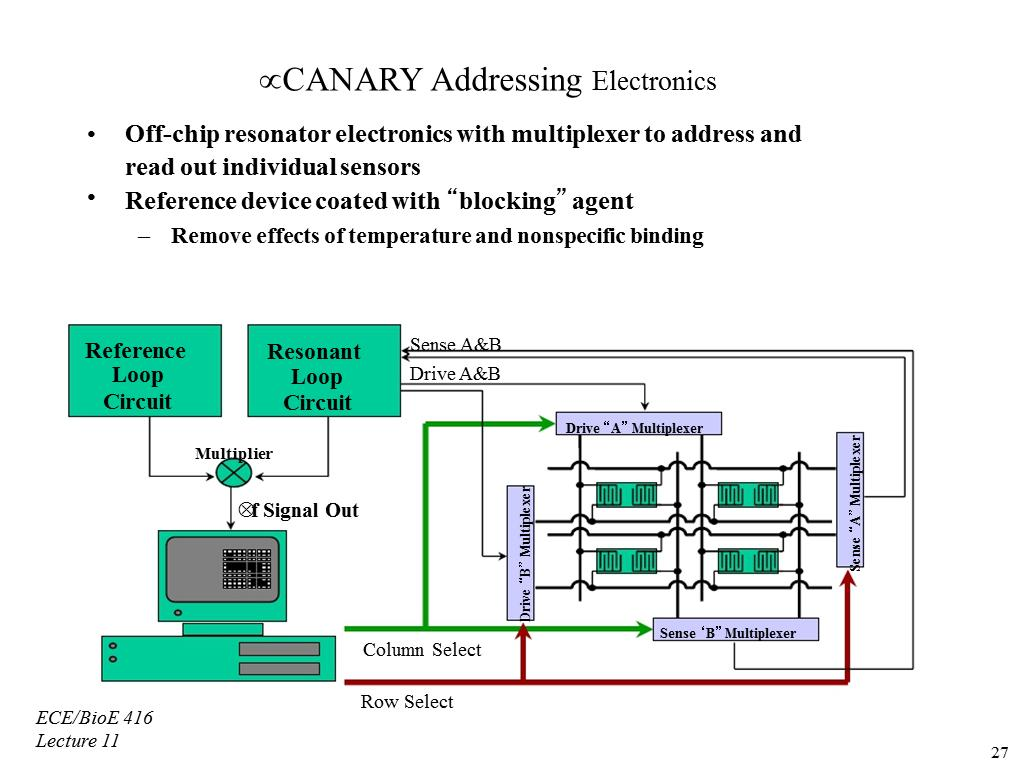μCANARY Addressing Electronics