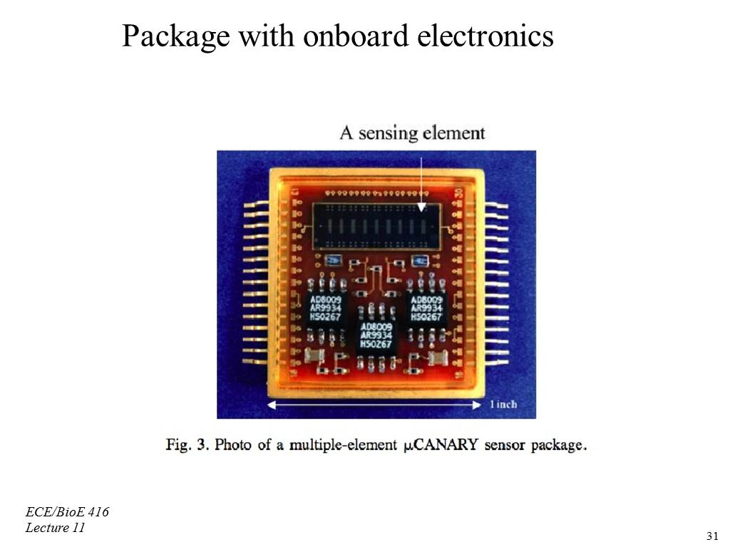 Package with onboard electronics