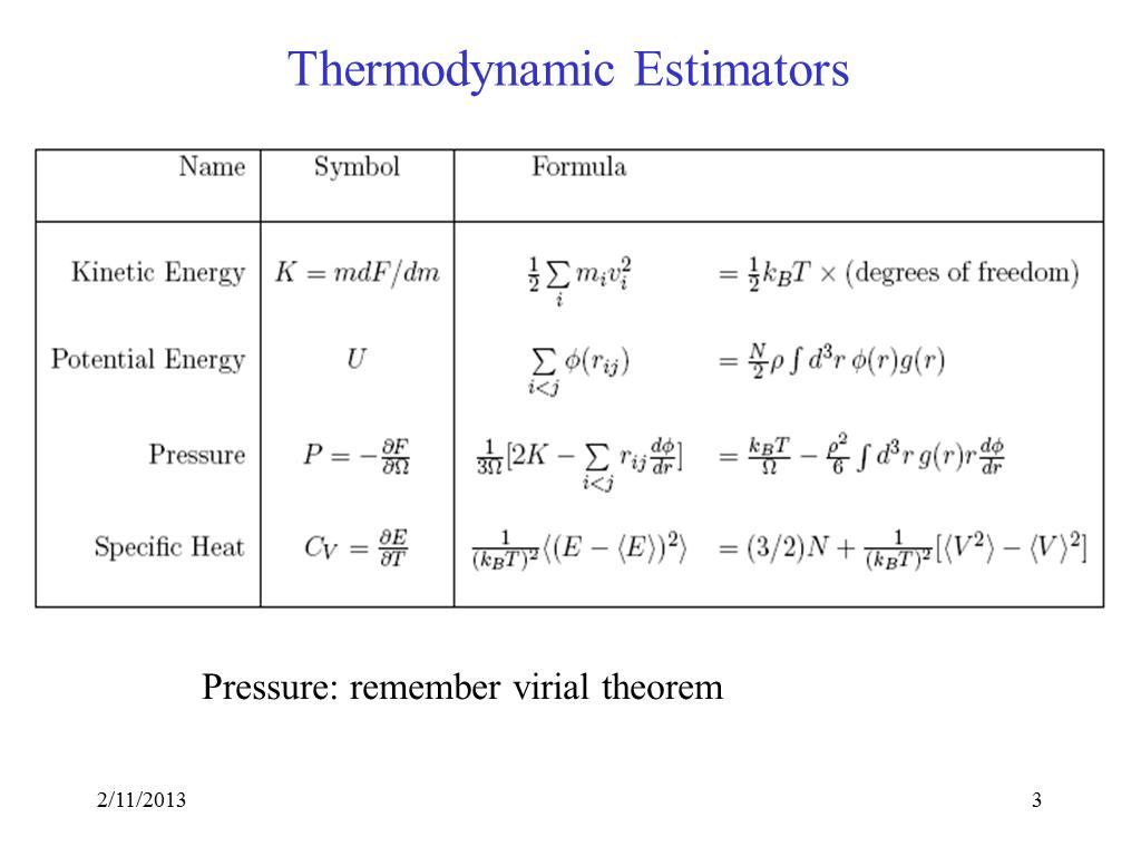 Thermodynamic Estimators