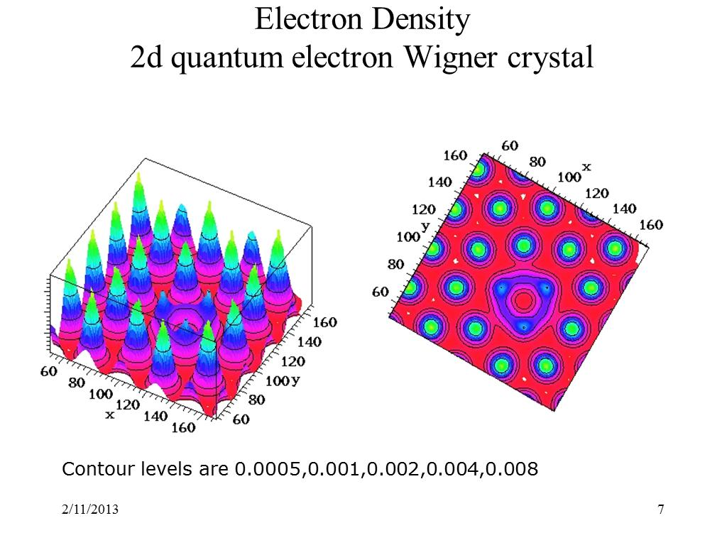 Electron Density 2d quantum electron Wigner crystal
