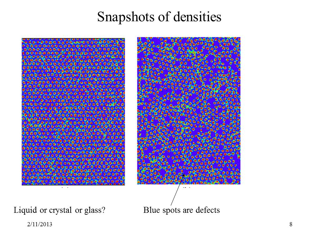Snapshots of densities