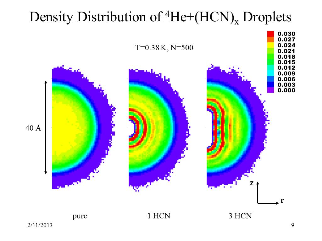 Density Distribution of 4He+(HCN)x Droplets