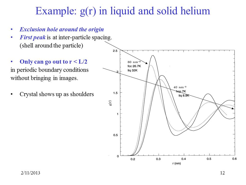 Example: g(r) in liquid and solid helium