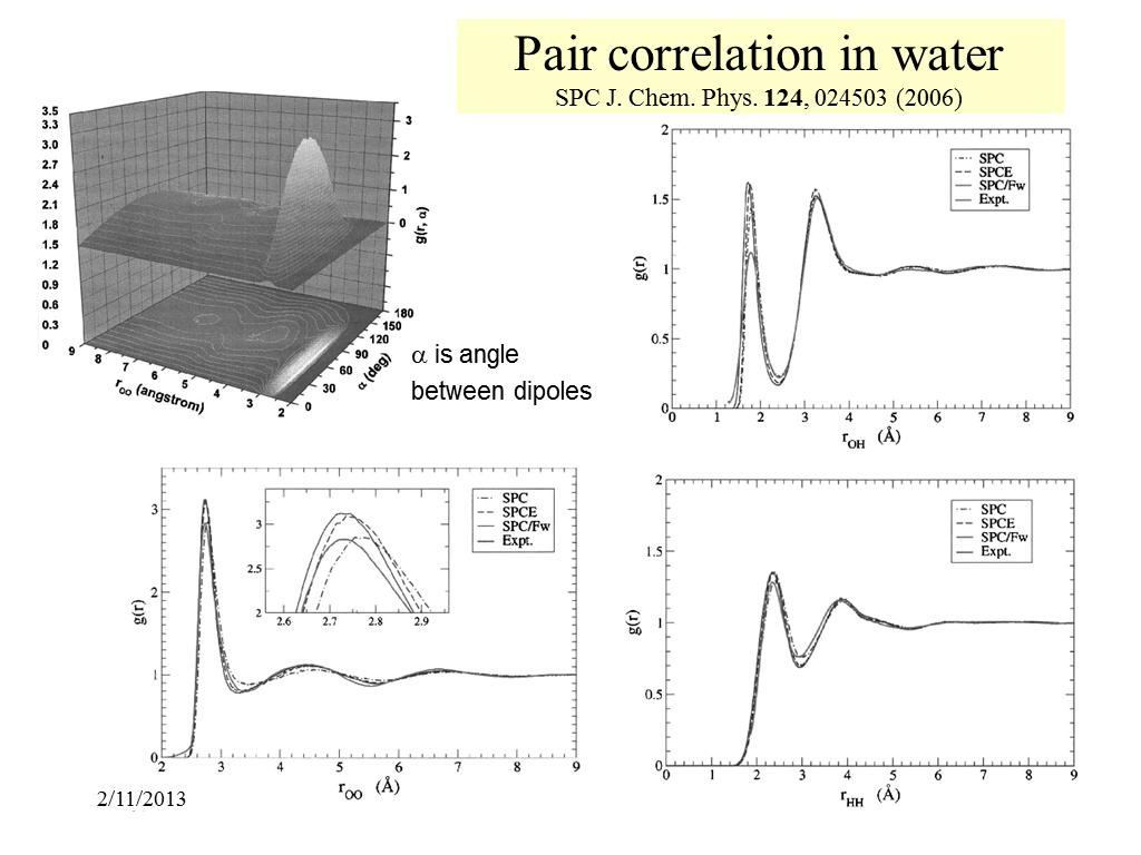 Pair correlation in water SPC J. Chem. Phys. 124, 024503 (2006)