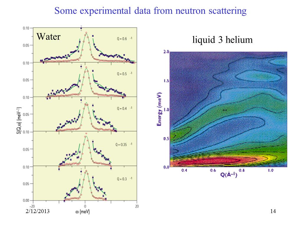 Some experimental data from neutron scattering
