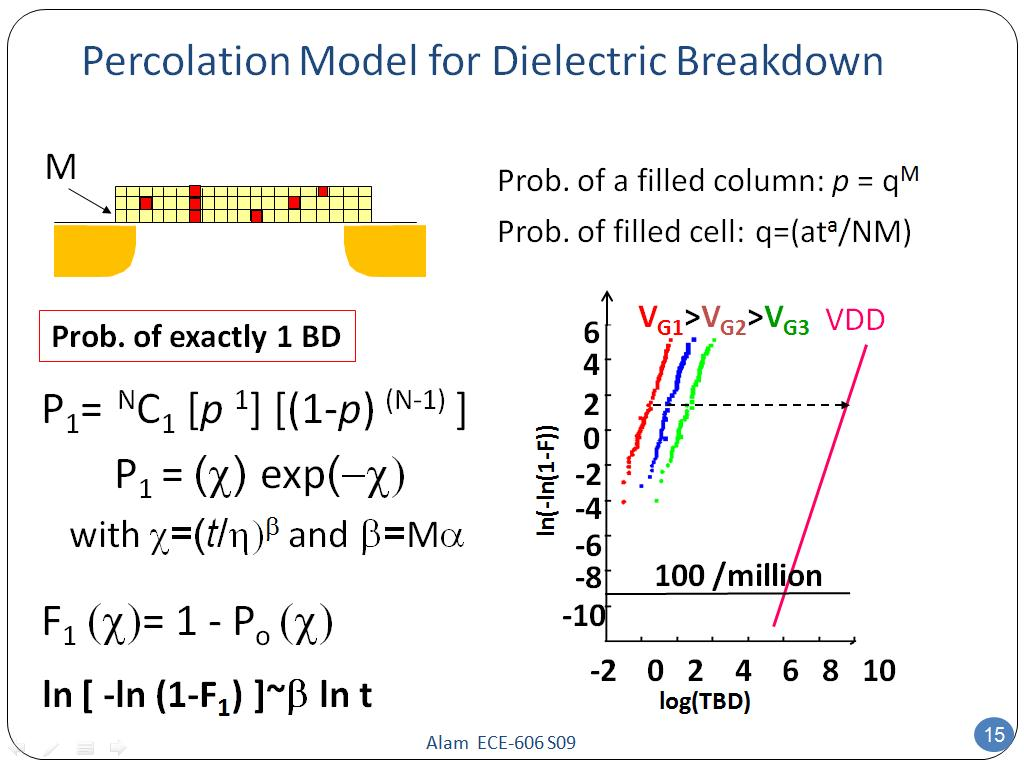 Percolation Model for Dielectric Breakdown