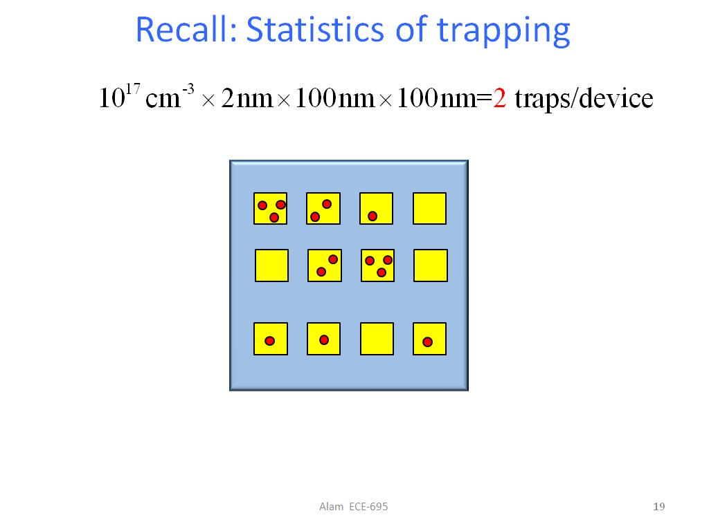 Recall: Statistics of trapping