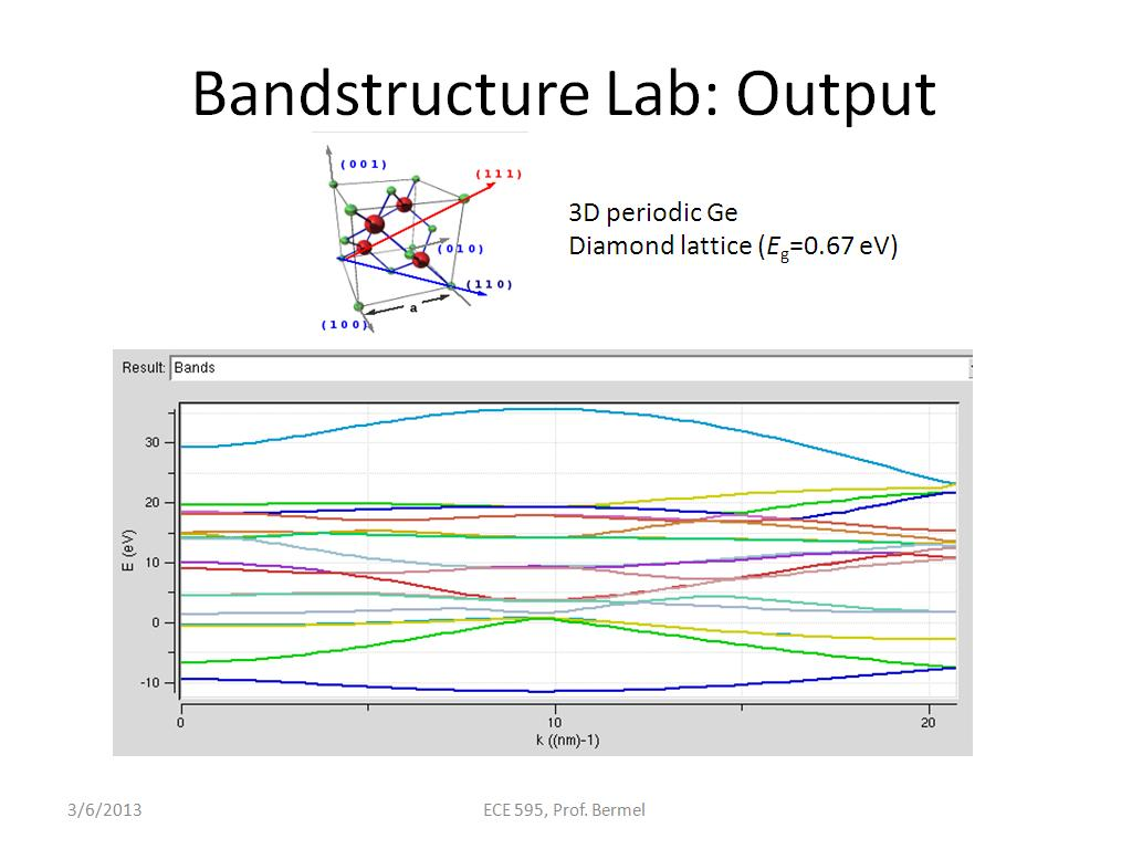 Bandstructure Lab: Output