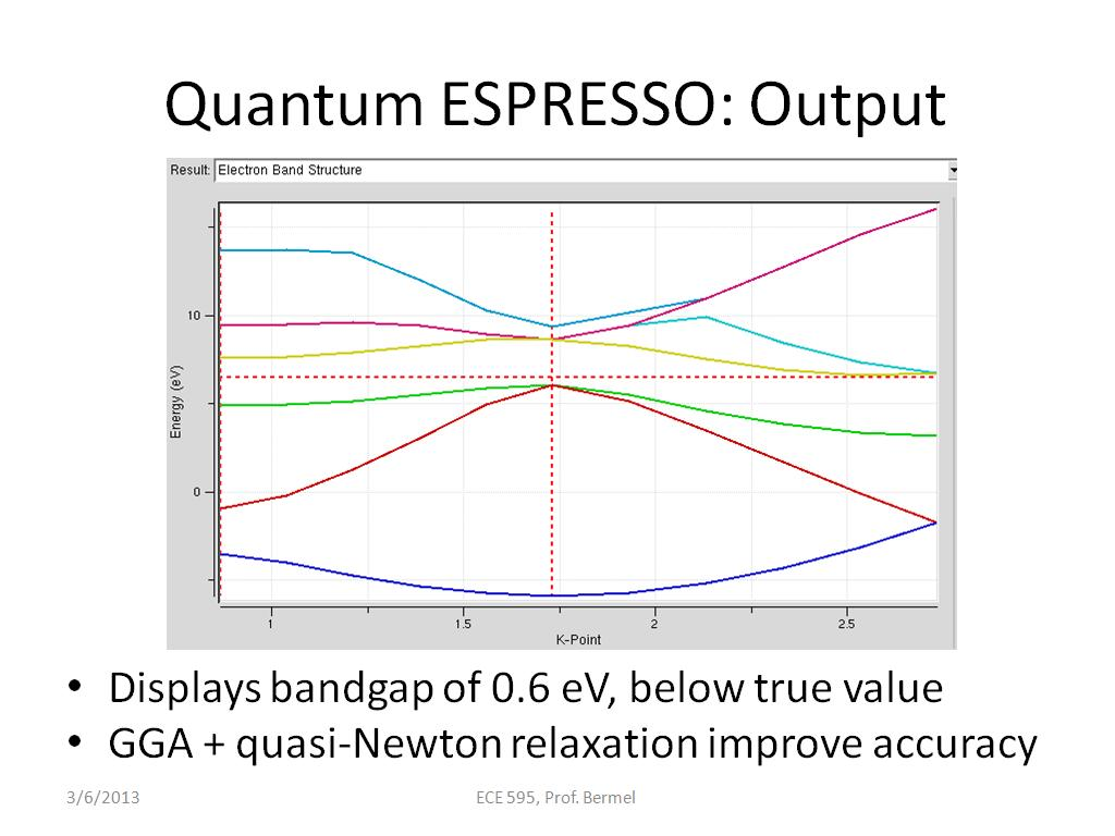 relaxation quantum espresso