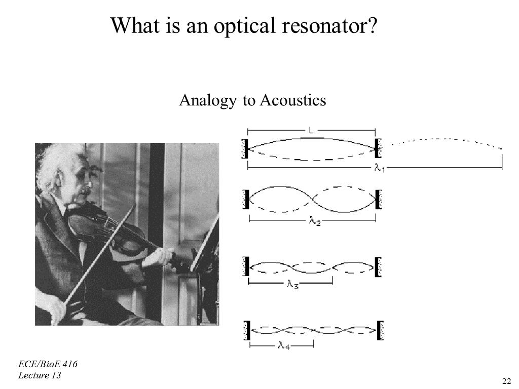 What is an optical resonator?