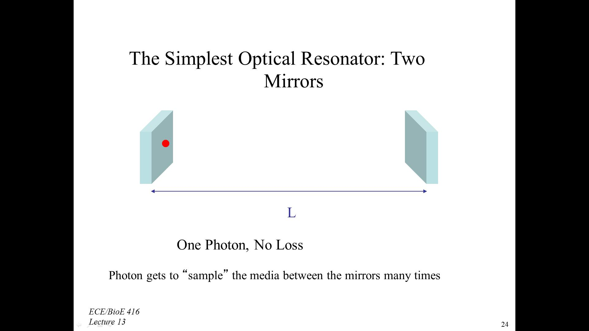 The Simplest Optical Resonator: Two Mirrors