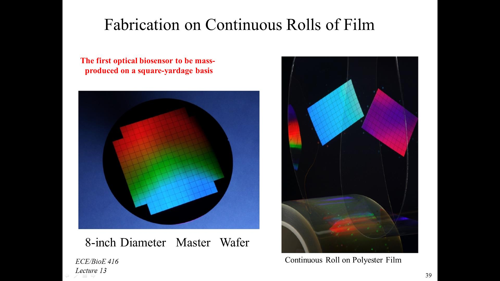 Fabrication on Continuous Rolls of Film