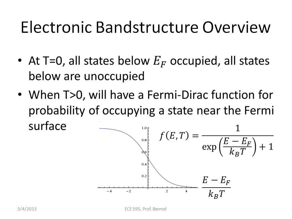 Electronic Bandstructure Overview