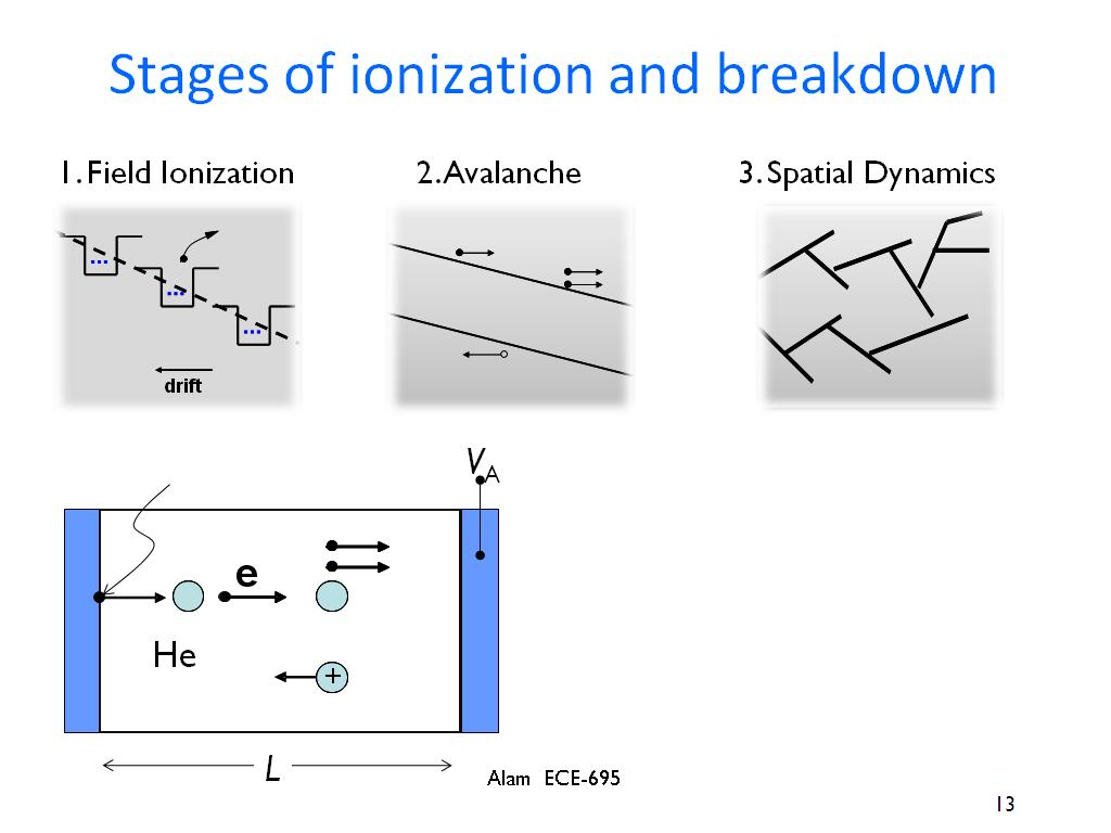 Stages of ionization and breakdown
