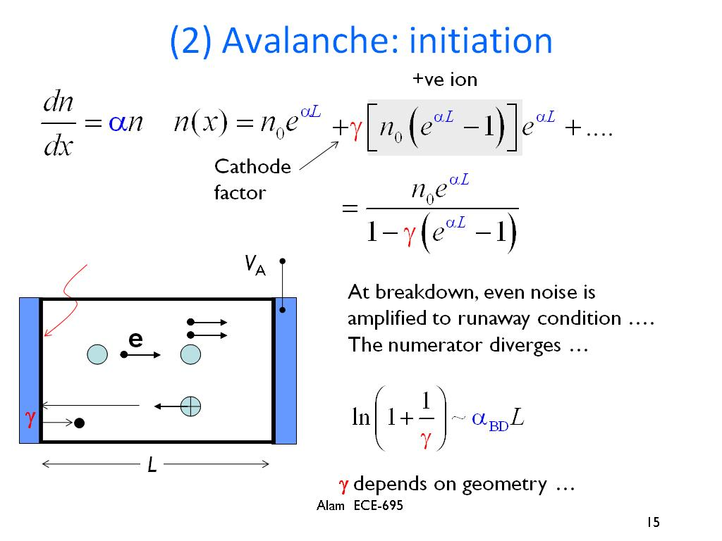 (2) Avalanche: initiation