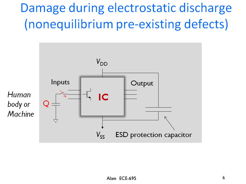 Damage during electrostatic discharge (nonequilibrium pre-existing defects)