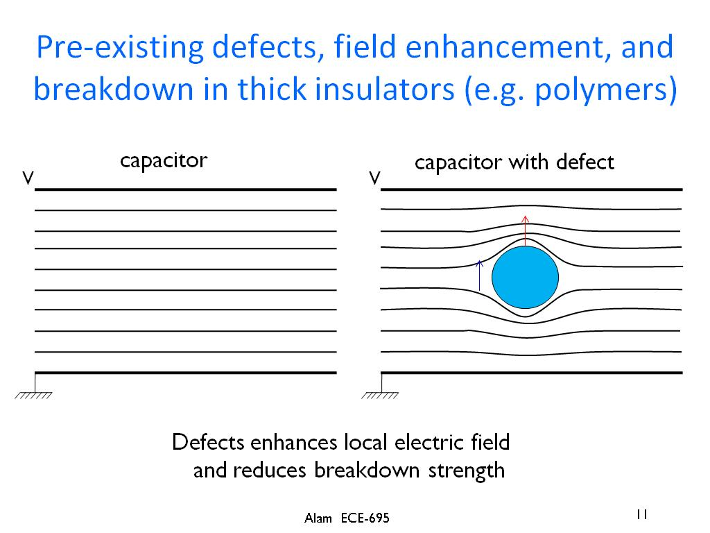 Pre-existing defects, field enhancement, and breakdown in thick insulators (e.g. polymers)