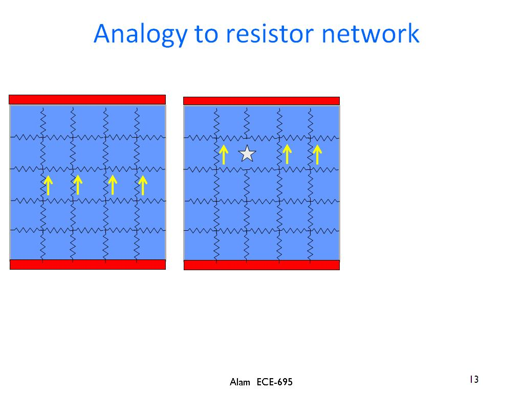 Analogy to resistor network