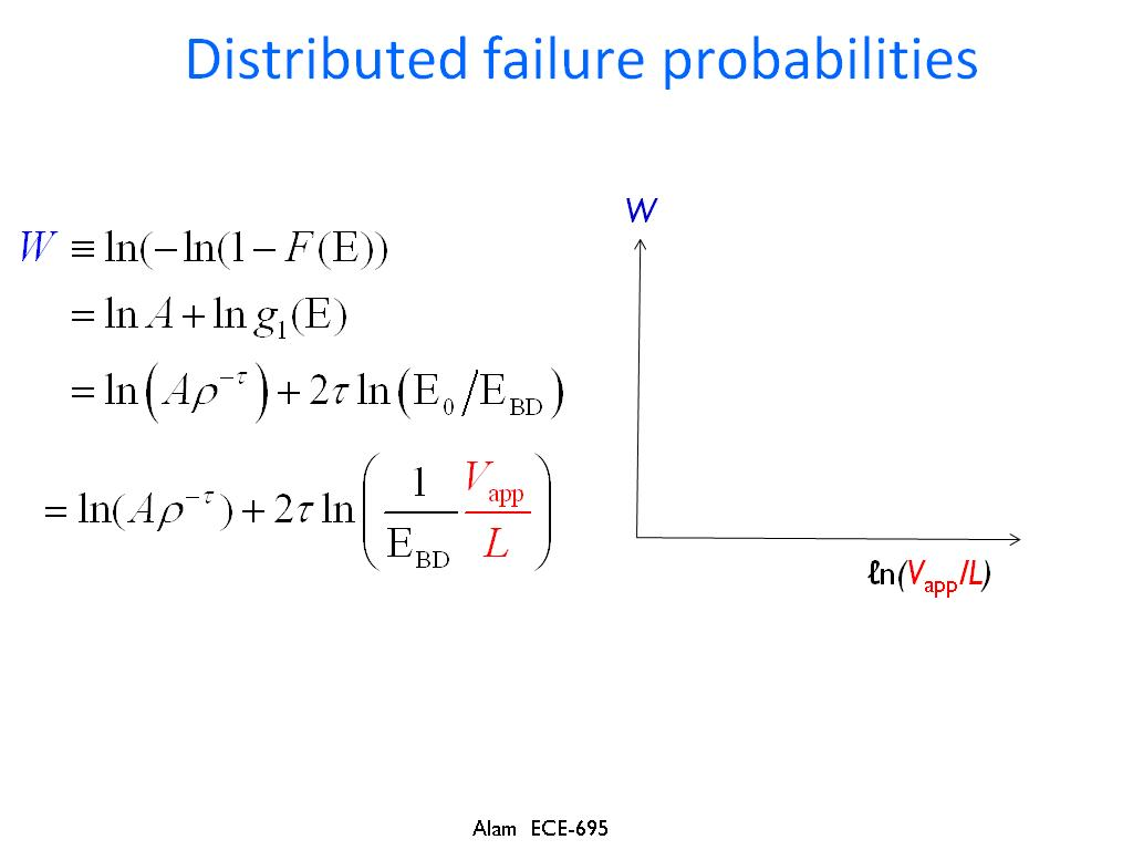 Distributed failure probabilities
