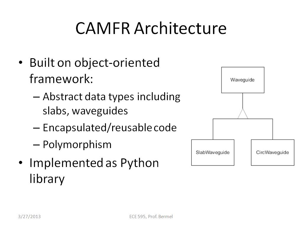 CAMFR Architecture