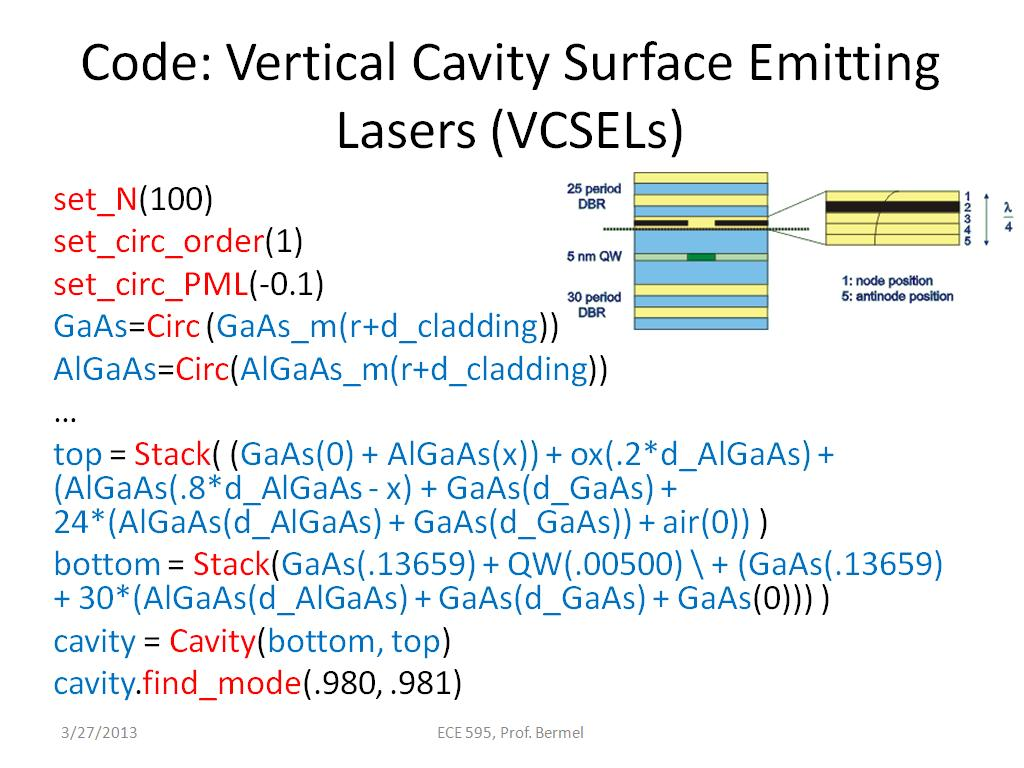 Code: Vertical Cavity Surface Emitting Lasers (VCSELs)