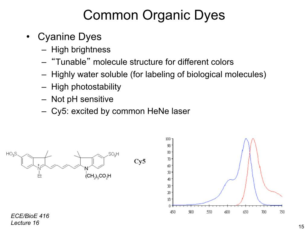 Common Organic Dyes