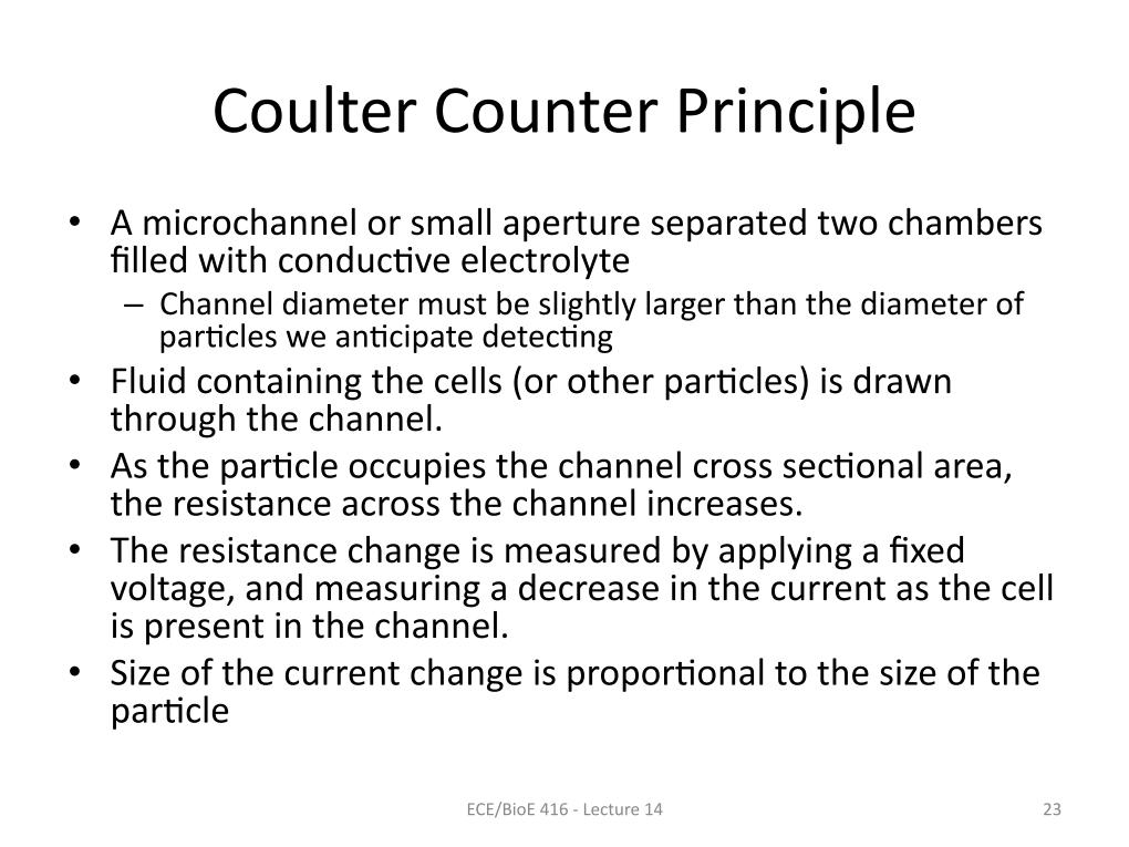 Coulter Counter Principle