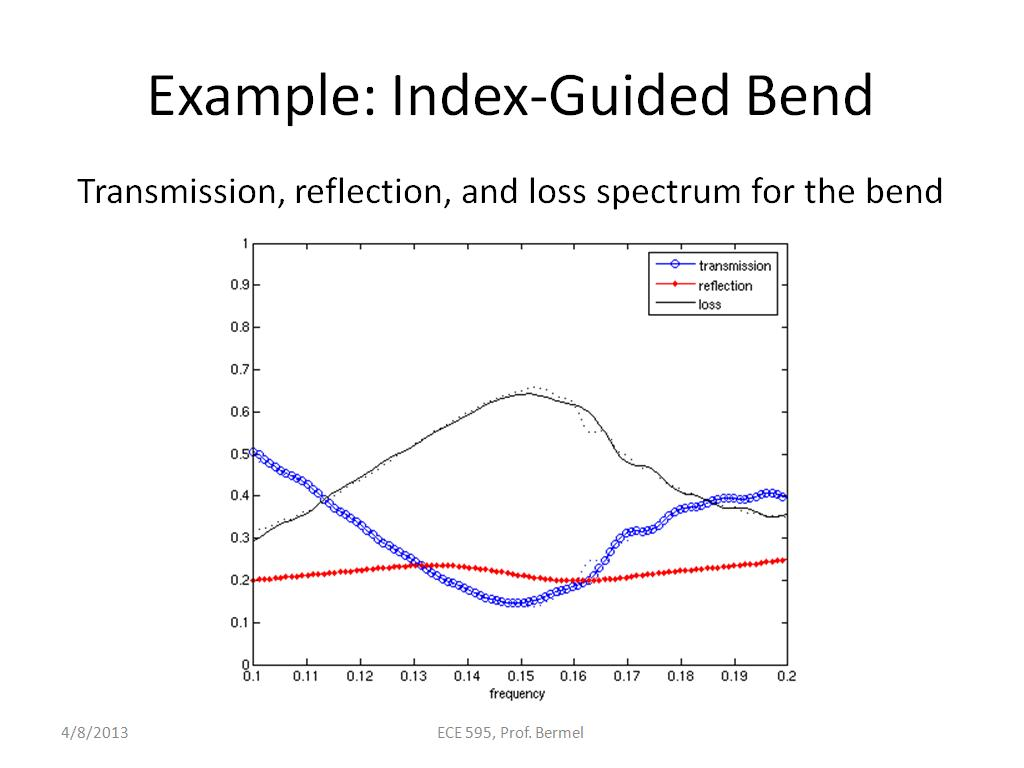 Example: Index-Guided Bend