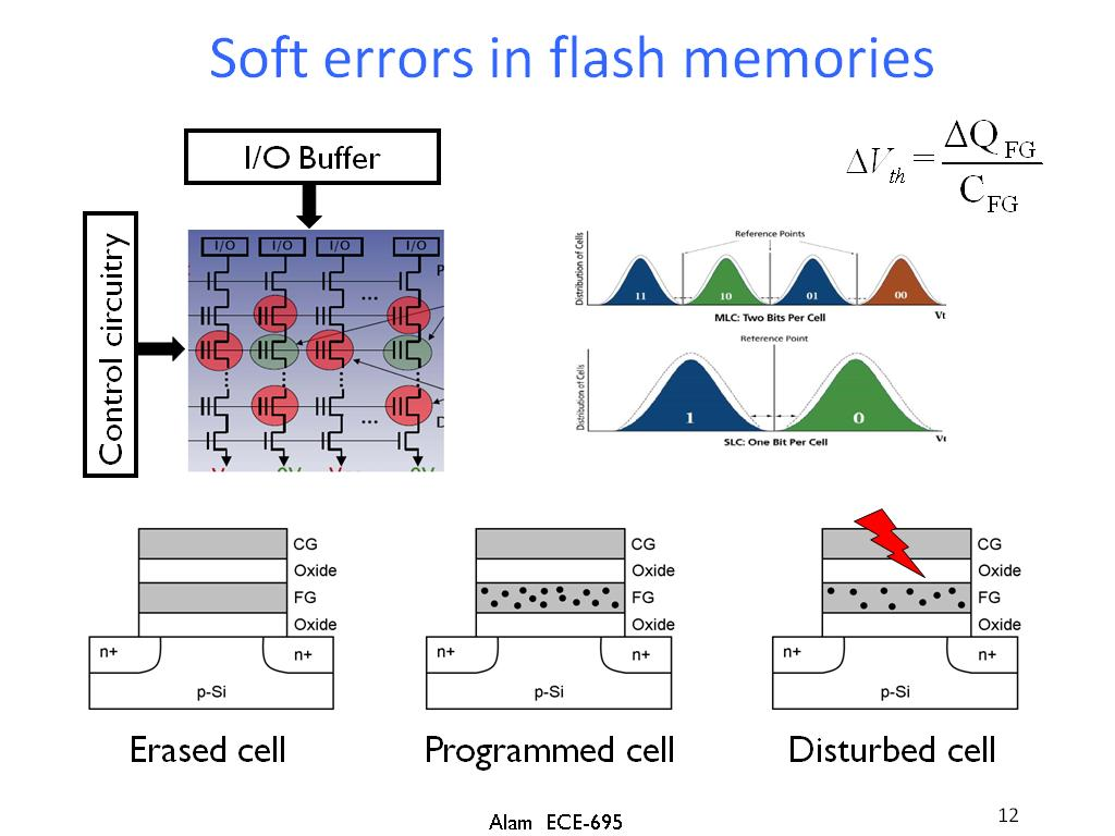 Soft errors in flash memories