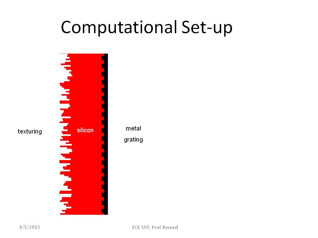 Computational Set-up