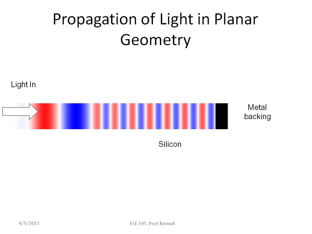Propagation of Light in Planar Geometry