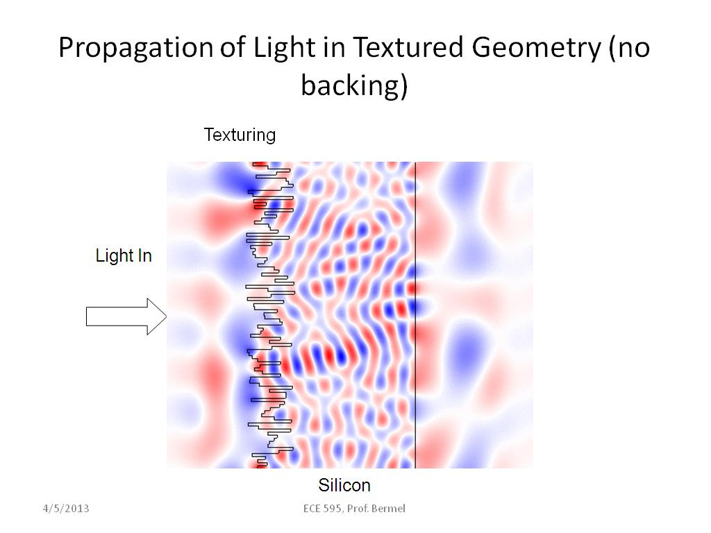 Propagation of Light in Textured Geometry (no backing)