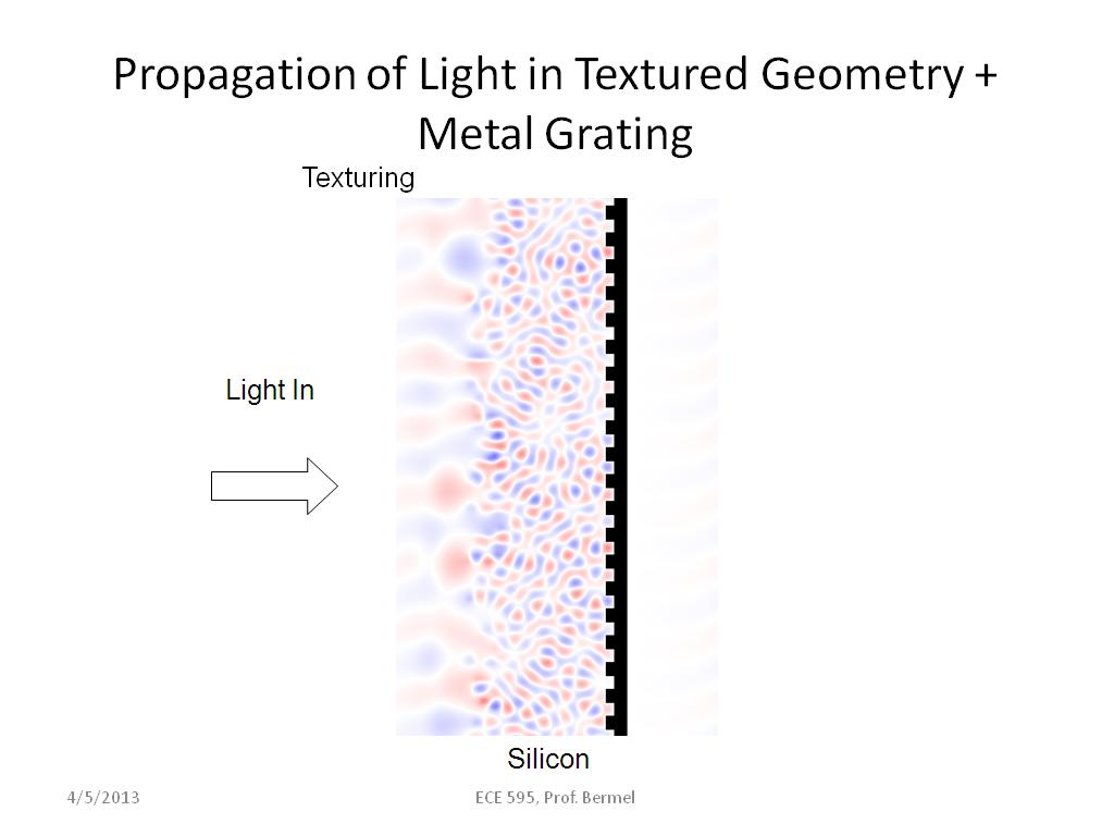Propagation of Light in Textured Geometry + Metal Grating