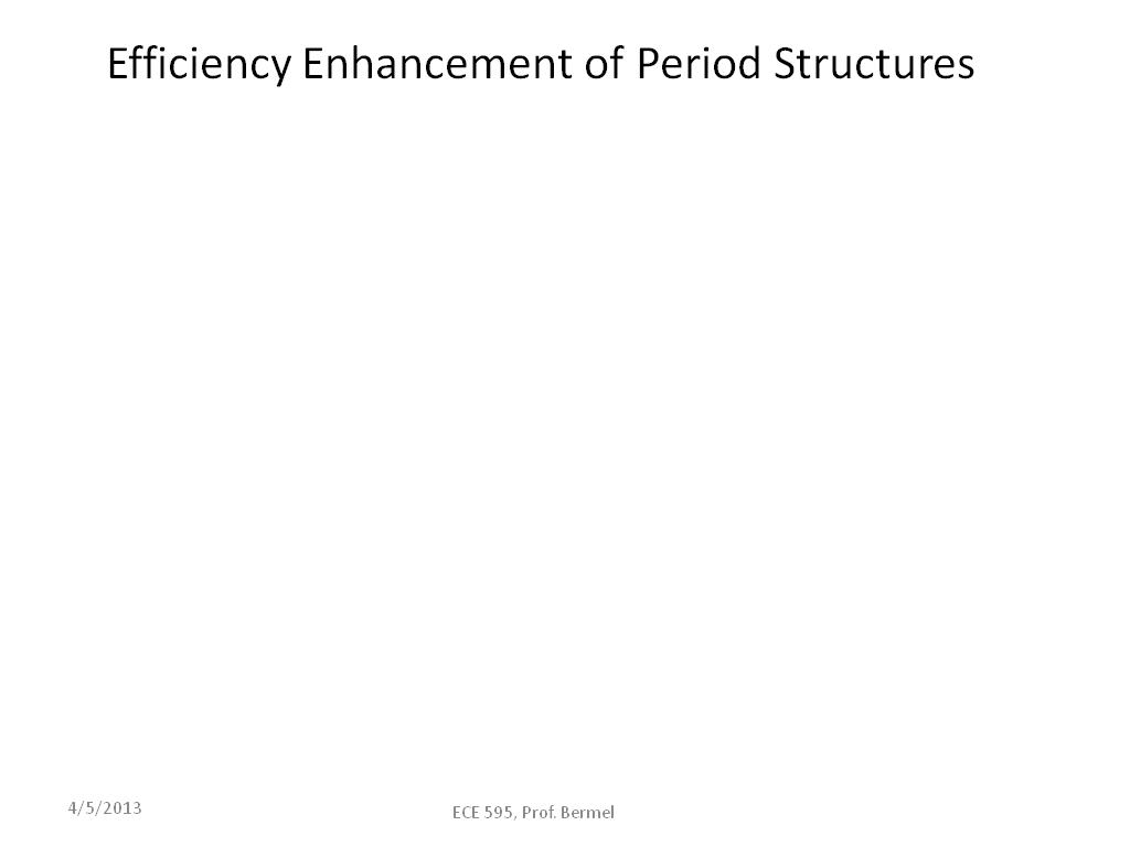 Efficiency Enhancement of Period Structures