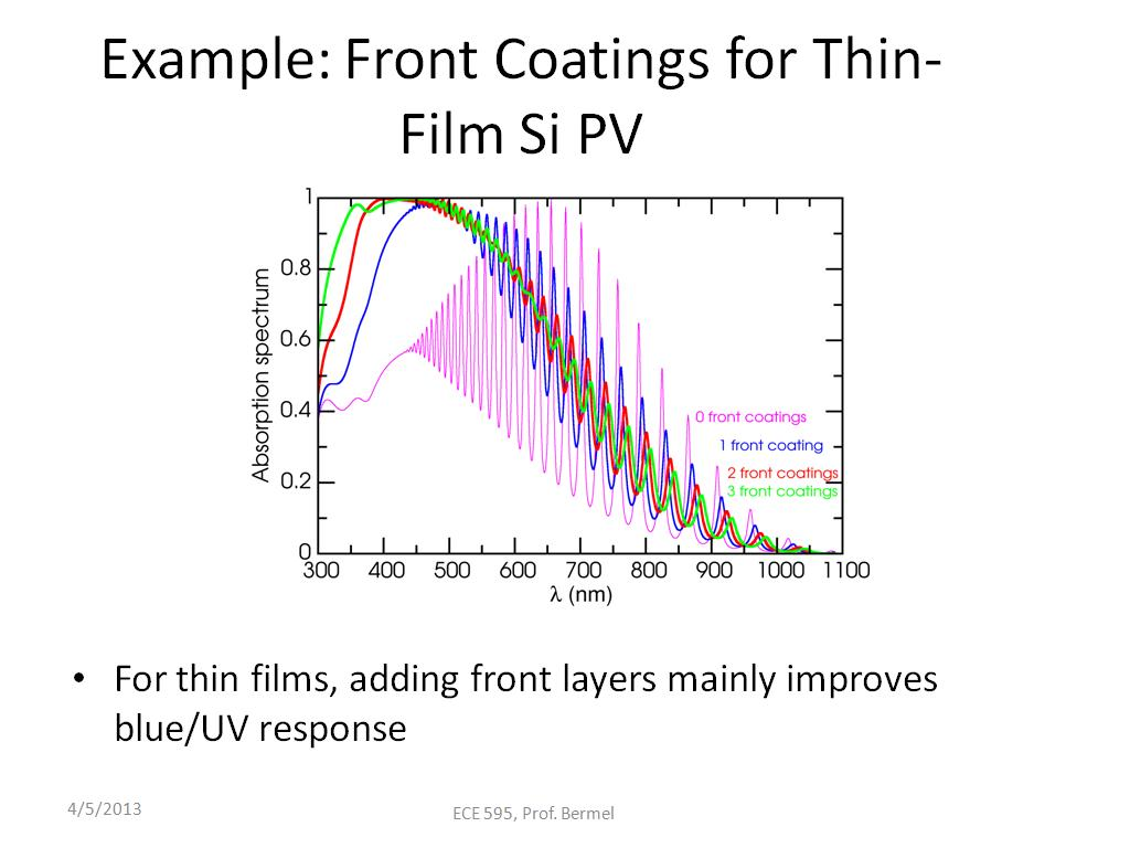 Example: Front Coatings for Thin-Film Si PV
