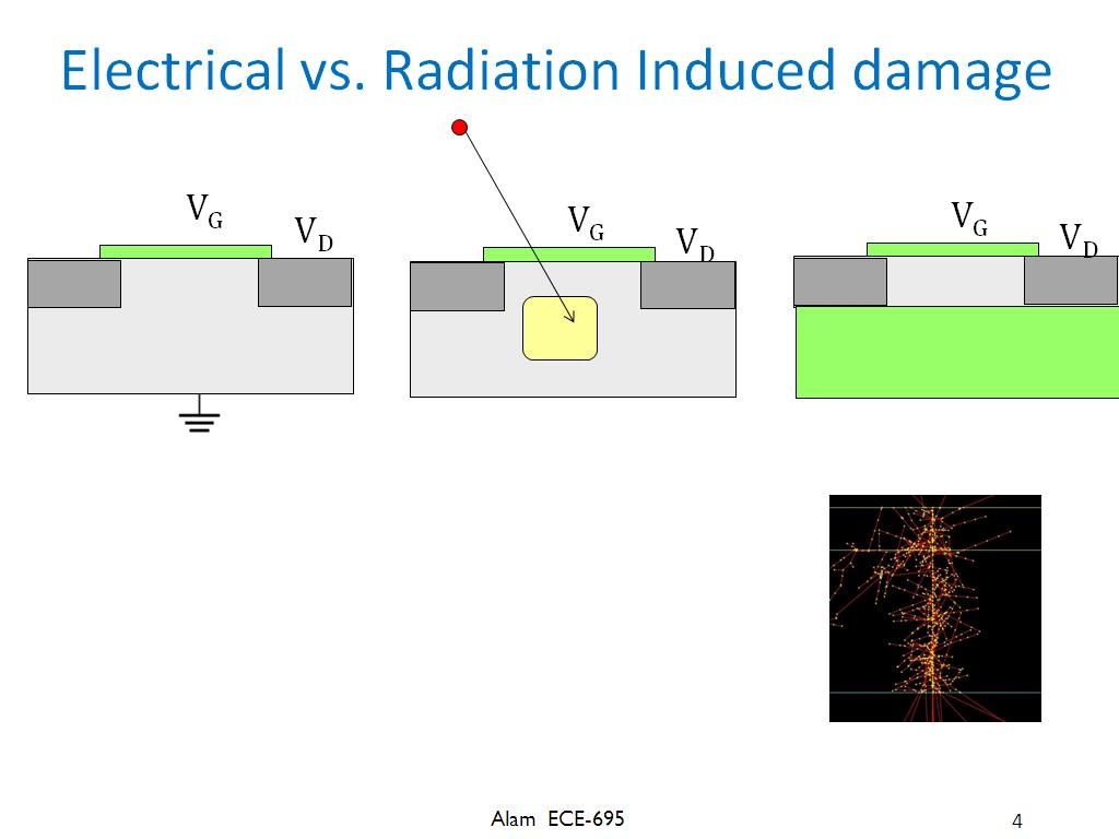 Electrical vs. Radiation Induced damage