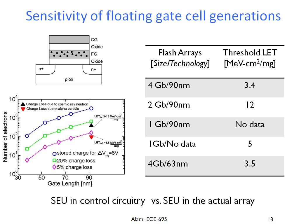 Sensitivity of floating gate cell generations