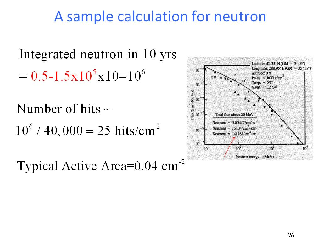 A sample calculation for neutron