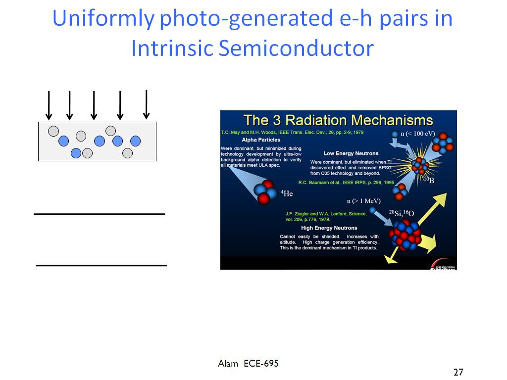 Uniformly photo-generated e-h pairs in Intrinsic Semiconductor