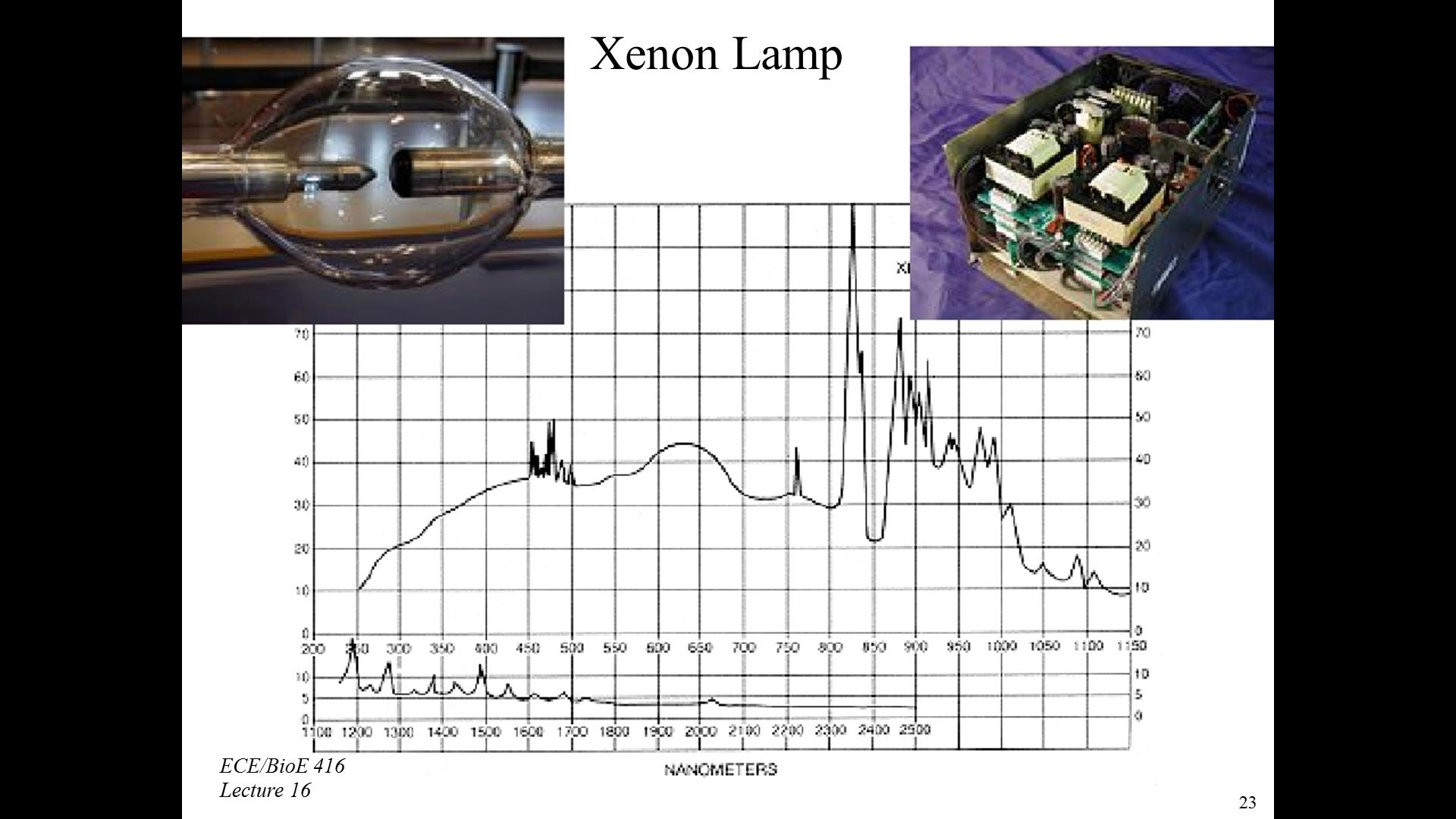Resources Illinois Ece 416 Fluorescence Iii And Flash Lamp Schematic Source Abuse Report Circuit Xenon 000049