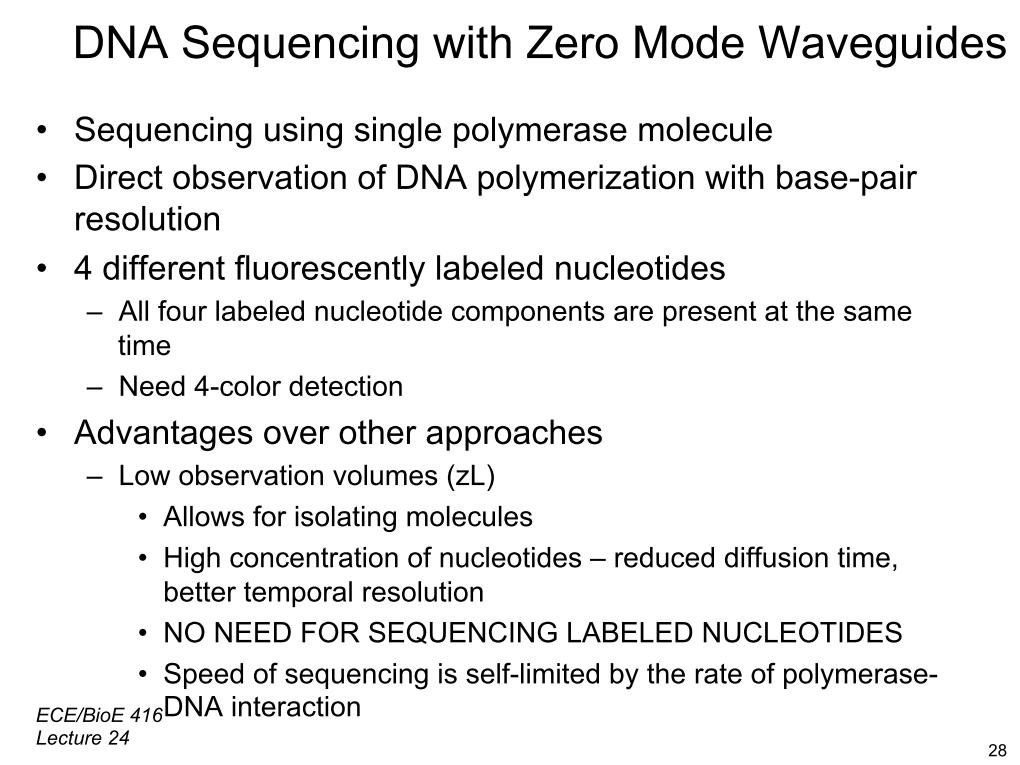 DNA Sequencing with Zero Mode Waveguides