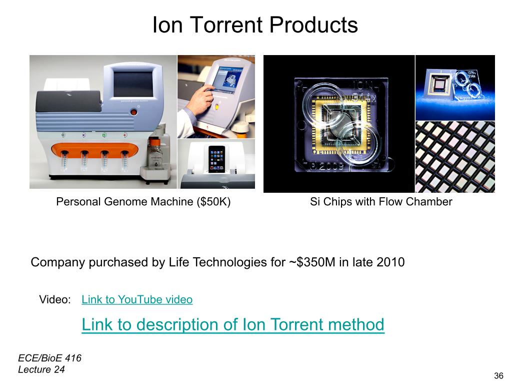 Ion Torrent Products