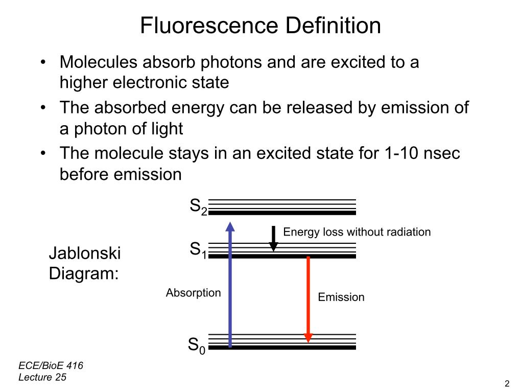 Fluorescence Definition