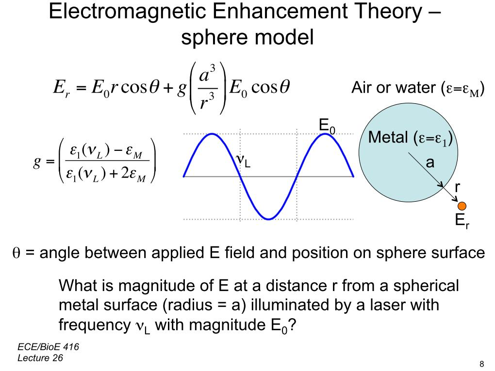 Electromagnetic Enhancement Theory - sphere model